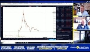 Video: BitCoin Holding  $8,200, Vertcoin Interview Tomorrow & FUD In The News